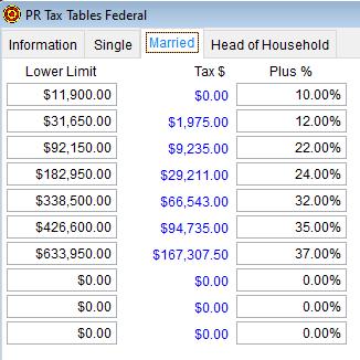 2020 PR Tax Tables Federal - Married tab