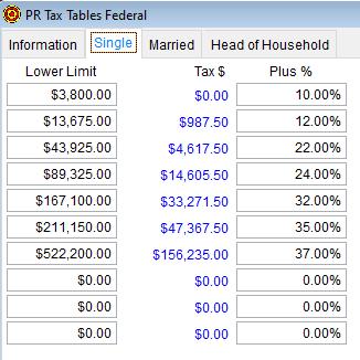 2020 PR Tax Tables Federal - Single tab