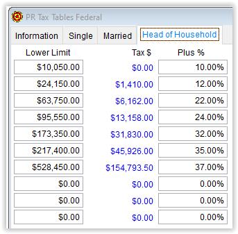 2020 PR Tax Tables Federal - Head of Household tab