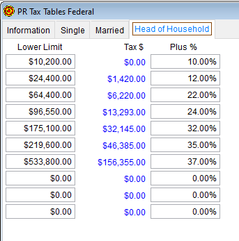 2021 PR Tax Tables Federal - Head of Household tab